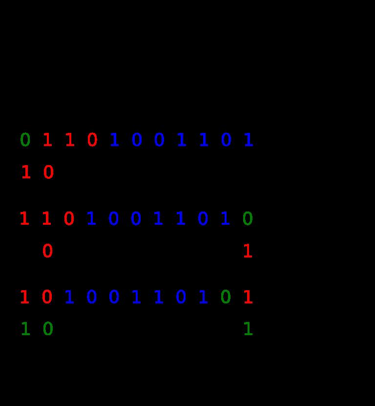 Frame Detection